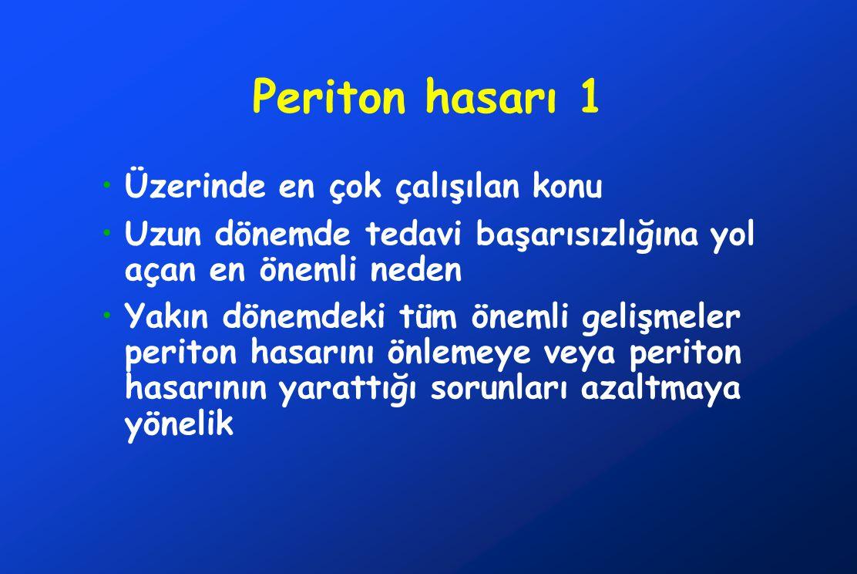 Periton hasarı 1 Üzerinde en çok çalışılan konu