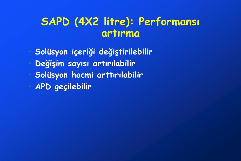 SAPD (4X2 litre): Performansı artırma