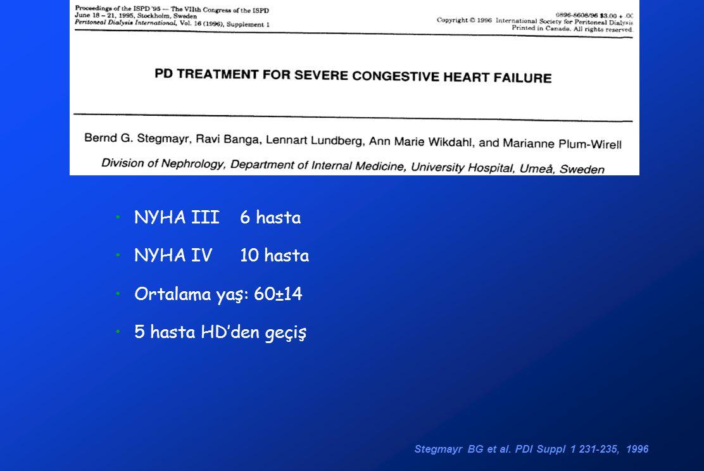 NYHA III 6 hasta NYHA IV 10 hasta Ortalama yaş: 60±14