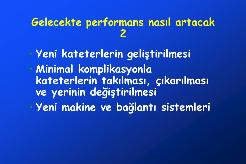 Gelecekte performans nasıl artacak 2