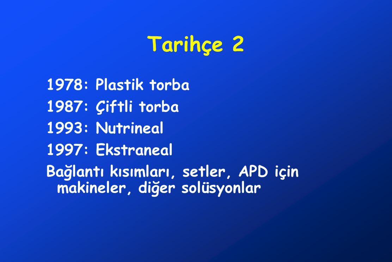 Tarihçe 2 1978: Plastik torba 1987: Çiftli torba 1993: Nutrineal