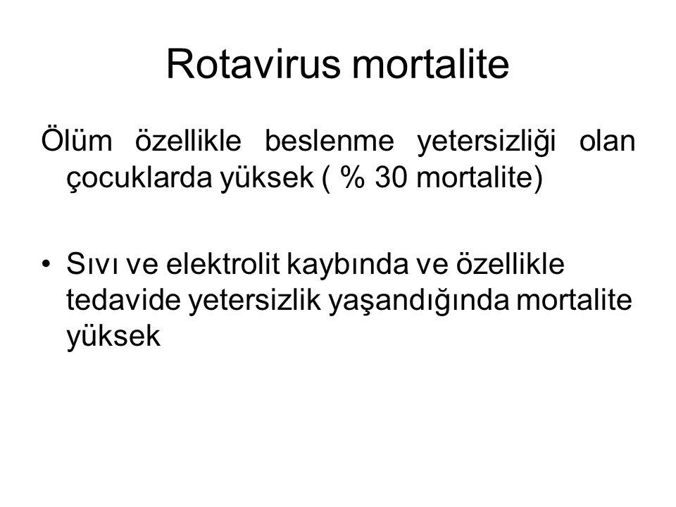 Rotavirus mortalite Ölüm özellikle beslenme yetersizliği olan çocuklarda yüksek ( % 30 mortalite)