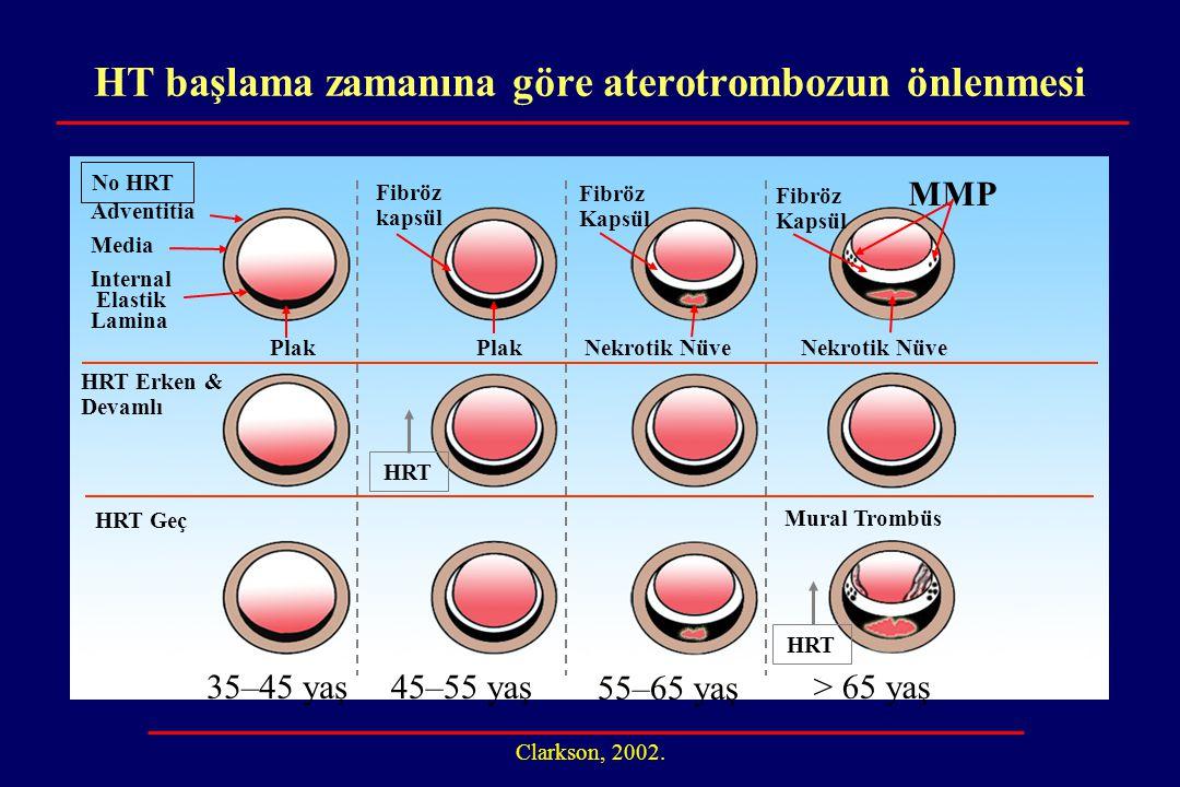 HT başlama zamanına göre aterotrombozun önlenmesi