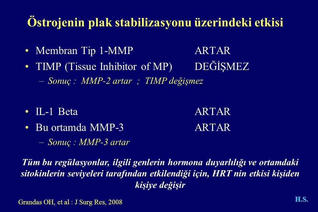 Östrojenin plak stabilizasyonu üzerindeki etkisi