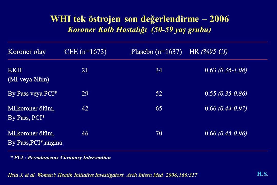 WHI tek östrojen son değerlendirme – 2006
