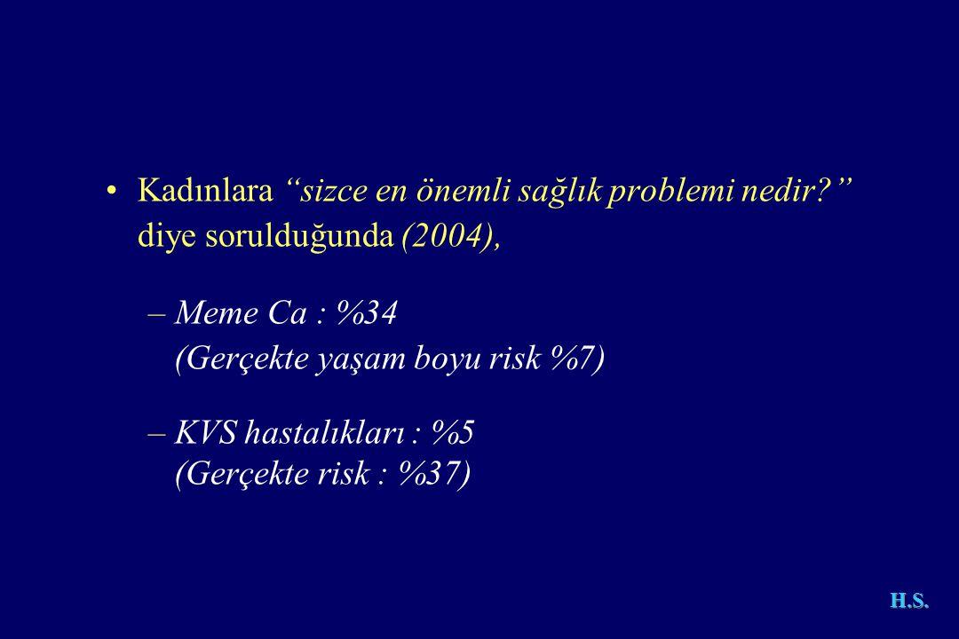 (Gerçekte yaşam boyu risk %7) KVS hastalıkları : %5