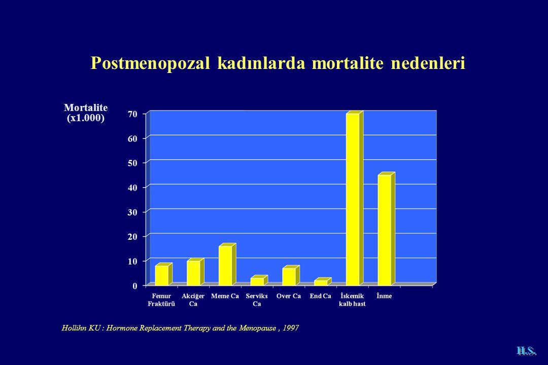 Postmenopozal kadınlarda mortalite nedenleri