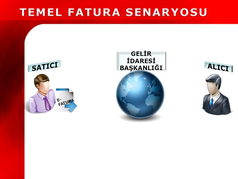 TEMEL FATURA SENARYOSU