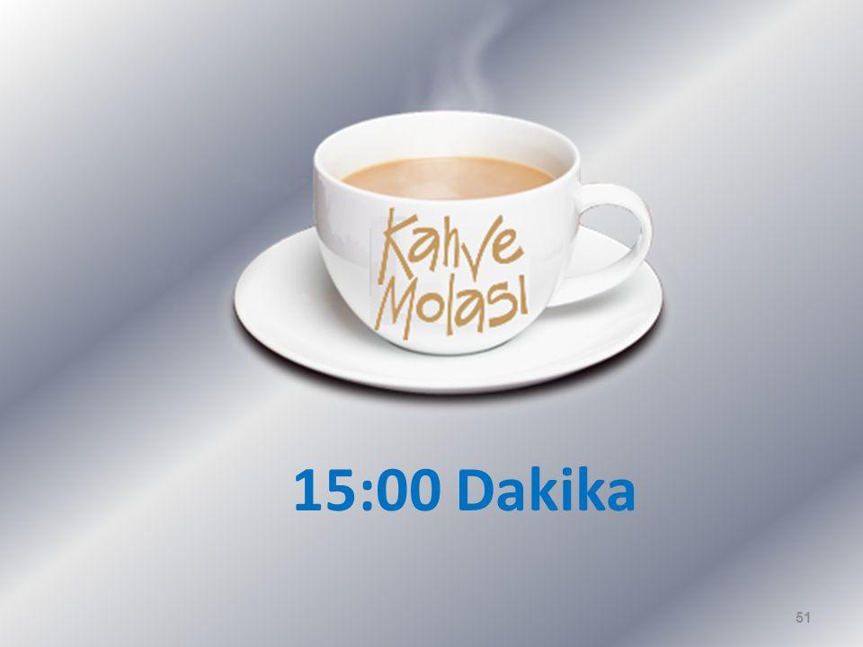15:00 Dakika