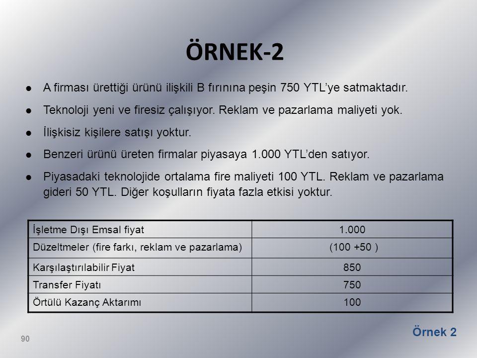 ÖRNEK-2 A firması ürettiği ürünü ilişkili B fırınına peşin 750 YTL'ye satmaktadır.