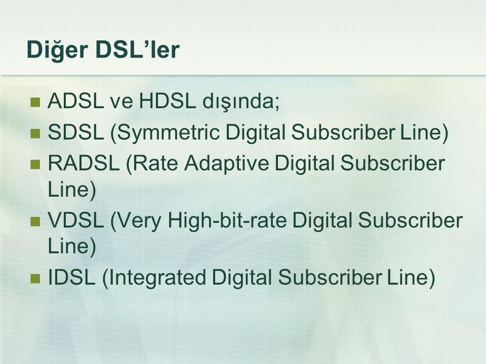 Diğer DSL'ler ADSL ve HDSL dışında;