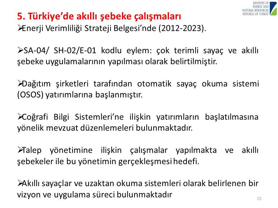 5. Türkiye'de akıllı şebeke çalışmaları