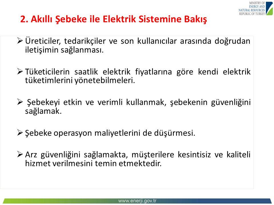 2. Akıllı Şebeke ile Elektrik Sistemine Bakış