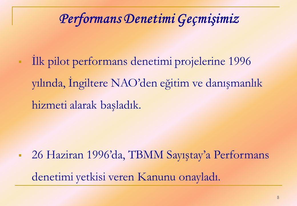 Performans Denetimi Geçmişimiz