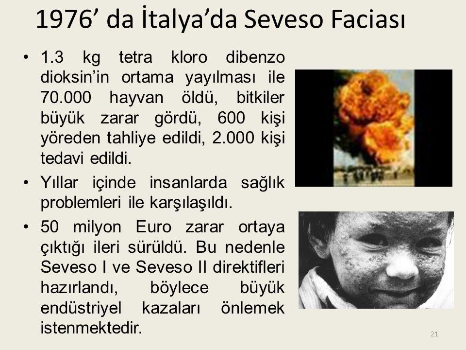 1976' da İtalya'da Seveso Faciası