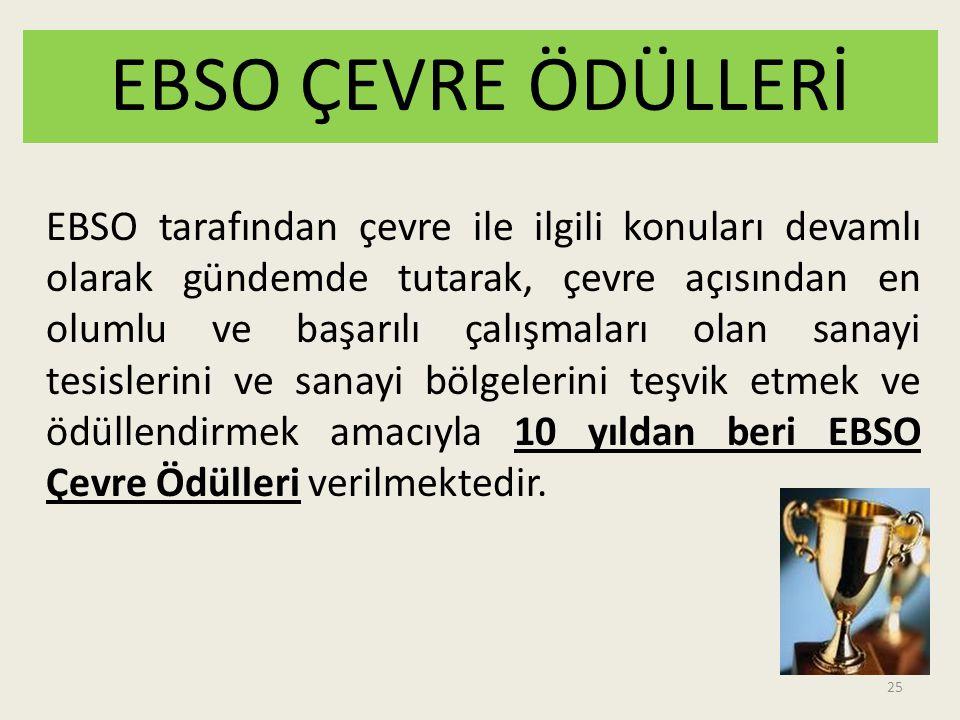 EBSO ÇEVRE ÖDÜLLERİ