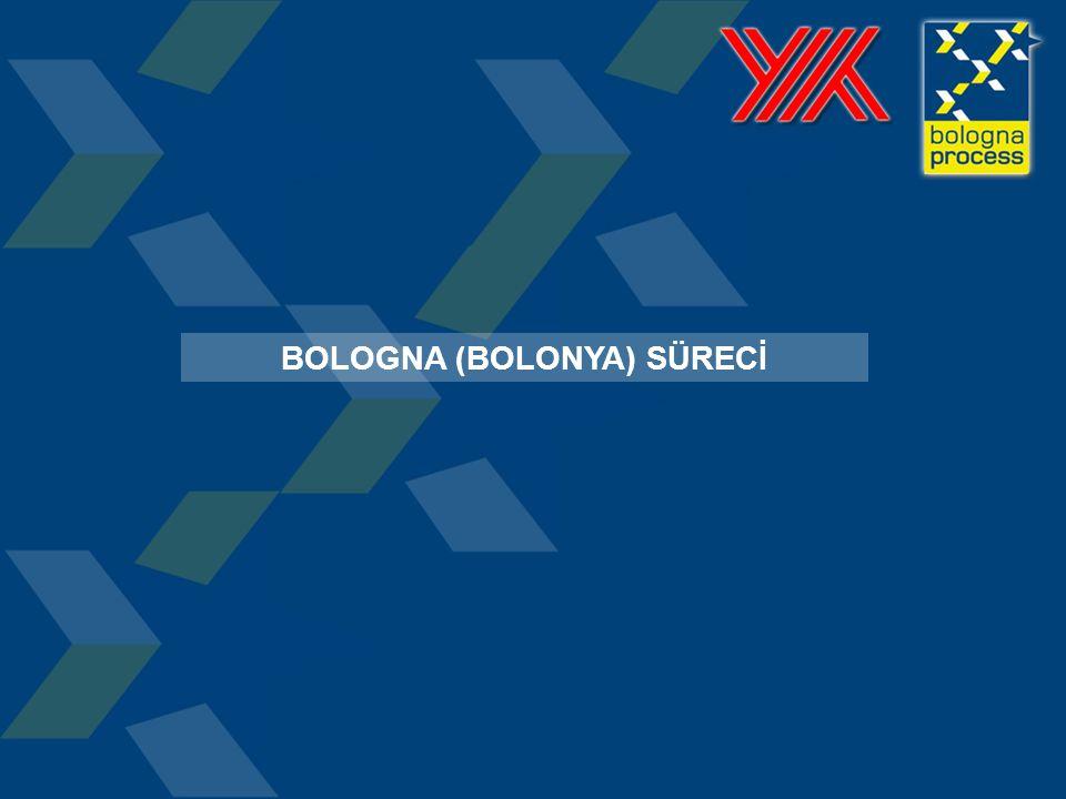 BOLOGNA (BOLONYA) SÜRECİ