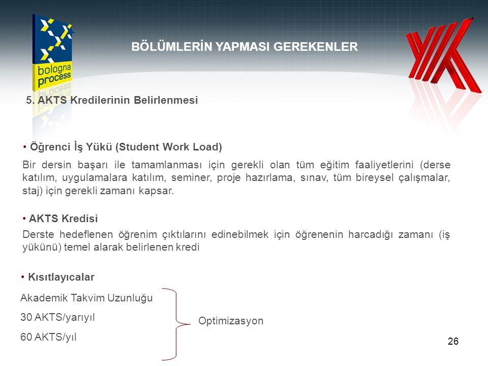 BÖLÜMLERİN YAPMASI GEREKENLER Öğrenci İş Yükü (Student Work Load)