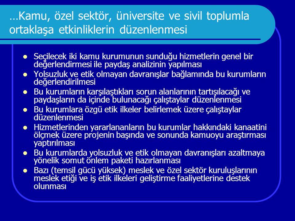 …Kamu, özel sektör, üniversite ve sivil toplumla ortaklaşa etkinliklerin düzenlenmesi