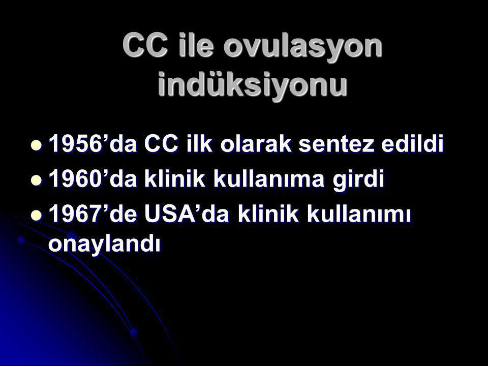 CC ile ovulasyon indüksiyonu