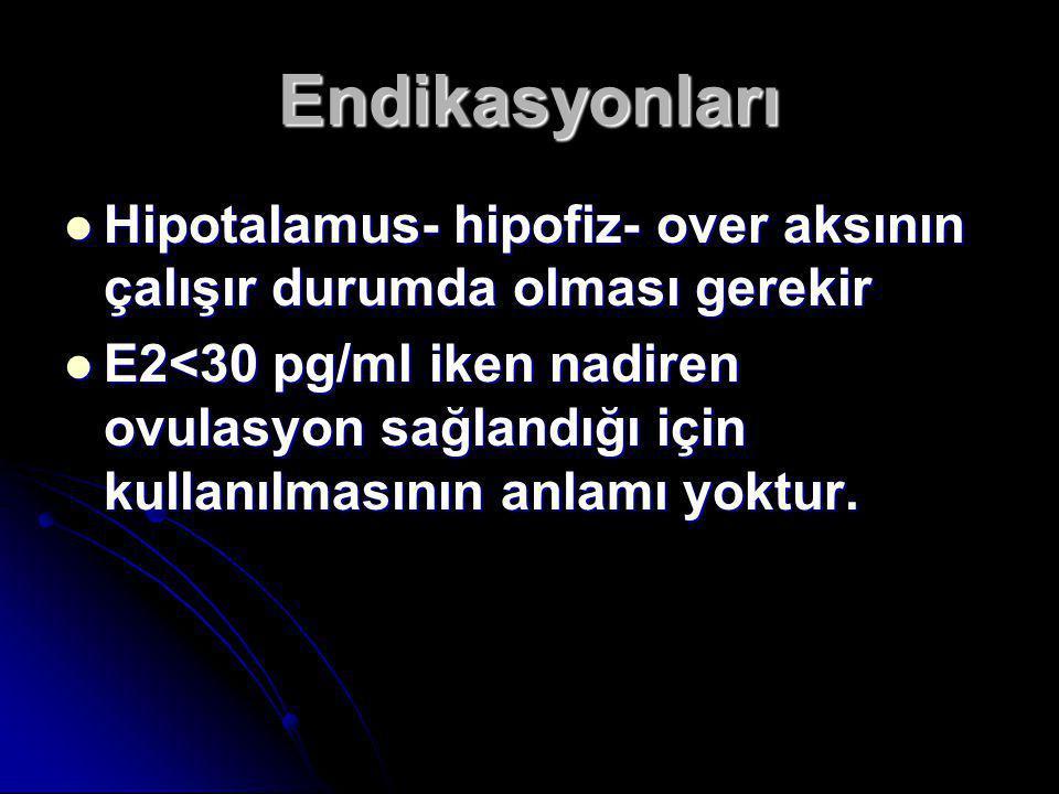 Endikasyonları Hipotalamus- hipofiz- over aksının çalışır durumda olması gerekir.