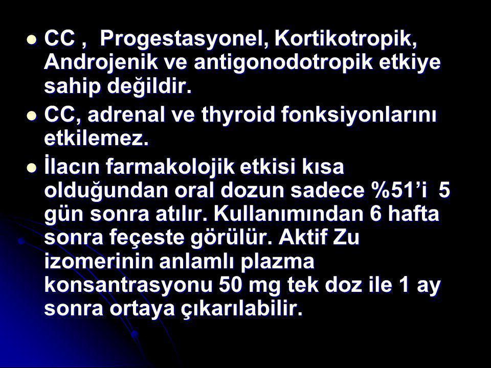 CC , Progestasyonel, Kortikotropik, Androjenik ve antigonodotropik etkiye sahip değildir.
