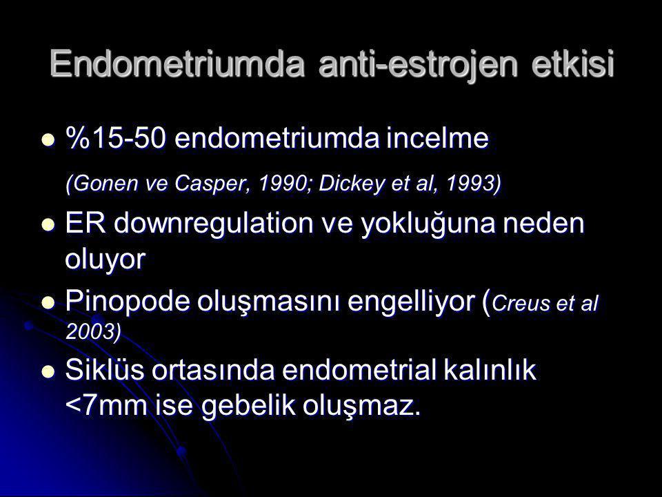 Endometriumda anti-estrojen etkisi