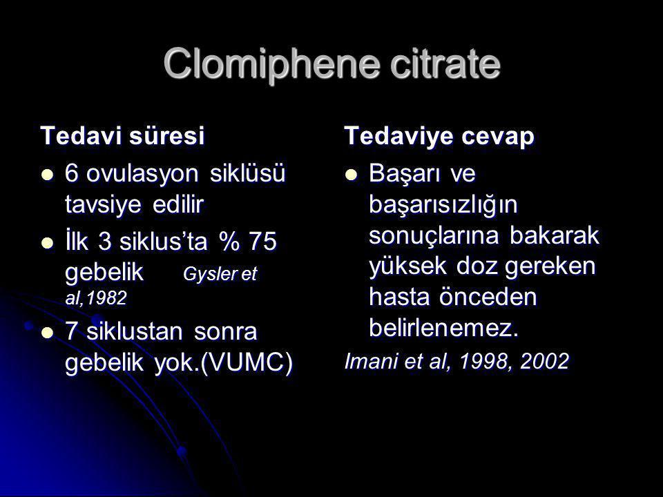 Clomiphene citrate Tedavi süresi 6 ovulasyon siklüsü tavsiye edilir