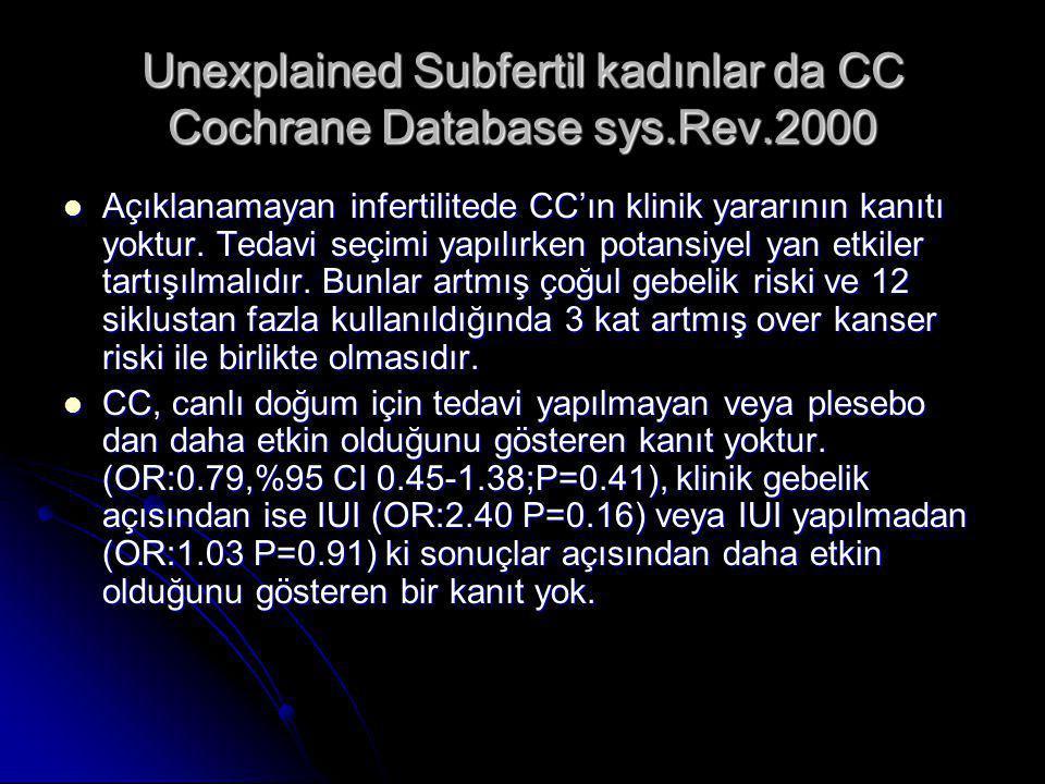 Unexplained Subfertil kadınlar da CC Cochrane Database sys.Rev.2000