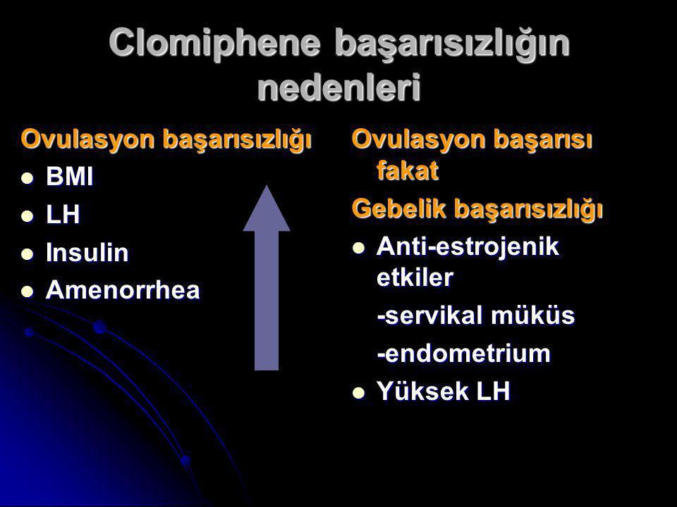 Clomiphene başarısızlığın nedenleri