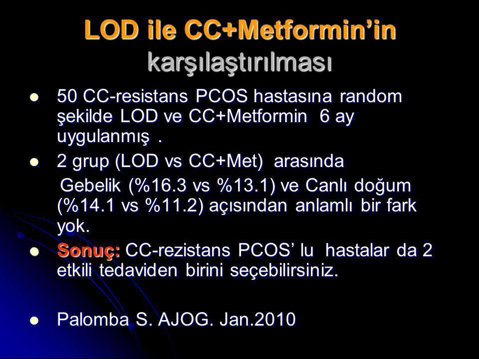 LOD ile CC+Metformin'in karşılaştırılması
