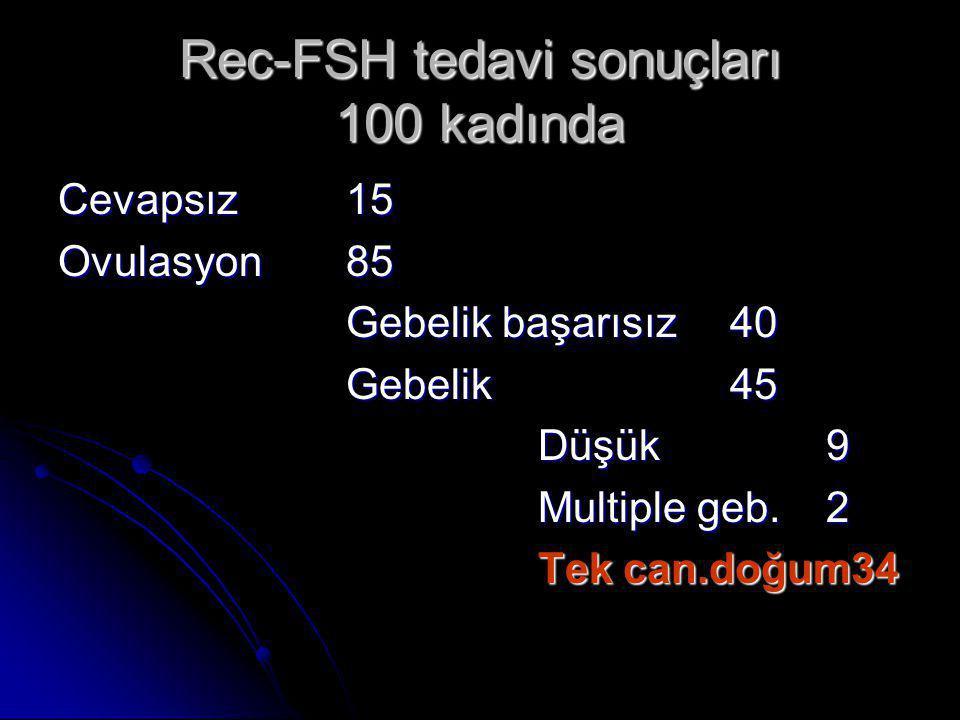 Rec-FSH tedavi sonuçları 100 kadında