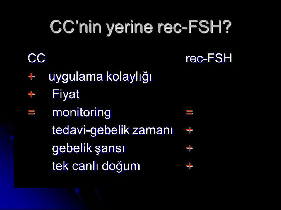 CC'nin yerine rec-FSH CC rec-FSH + uygulama kolaylığı + Fiyat