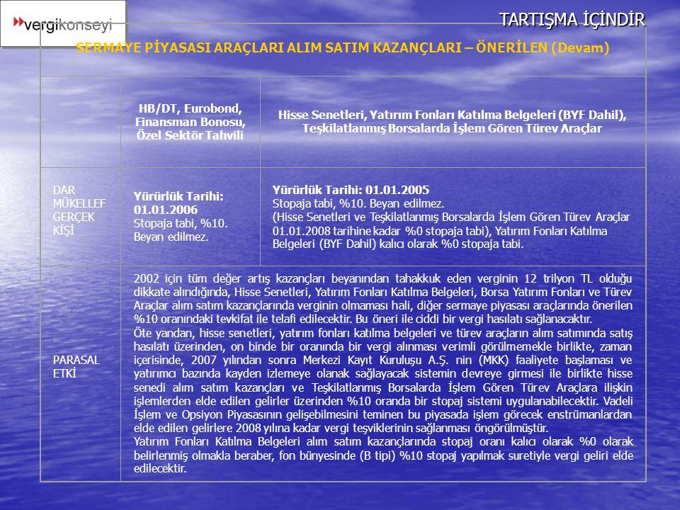 TARTIŞMA İÇİNDİR SERMAYE PİYASASI ARAÇLARI ALIM SATIM KAZANÇLARI – ÖNERİLEN (Devam) HB/DT, Eurobond, Finansman Bonosu, Özel Sektör Tahvili.