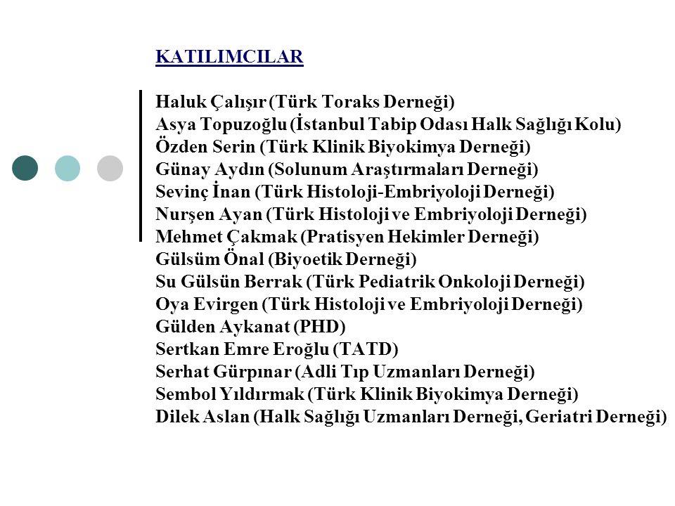 KATILIMCILAR Haluk Çalışır (Türk Toraks Derneği) Asya Topuzoğlu (İstanbul Tabip Odası Halk Sağlığı Kolu)