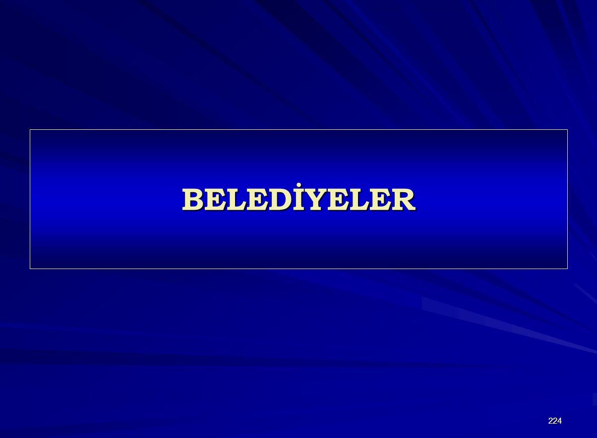 BELEDİYELER