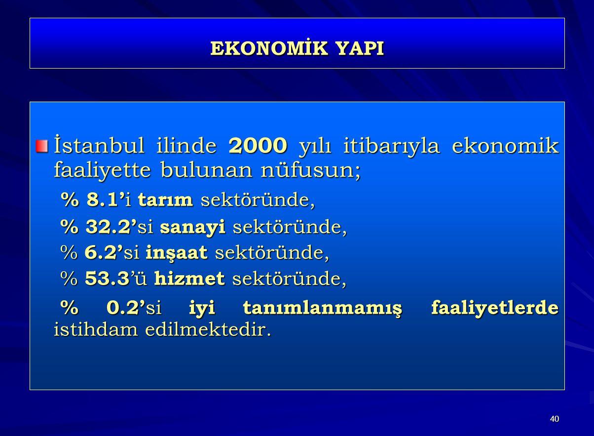 EKONOMİK YAPI İstanbul ilinde 2000 yılı itibarıyla ekonomik faaliyette bulunan nüfusun; % 8.1'i tarım sektöründe,