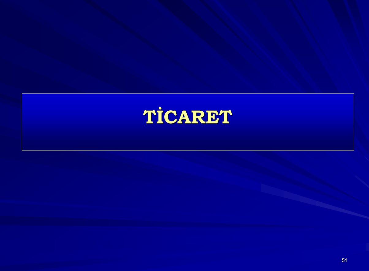 TİCARET
