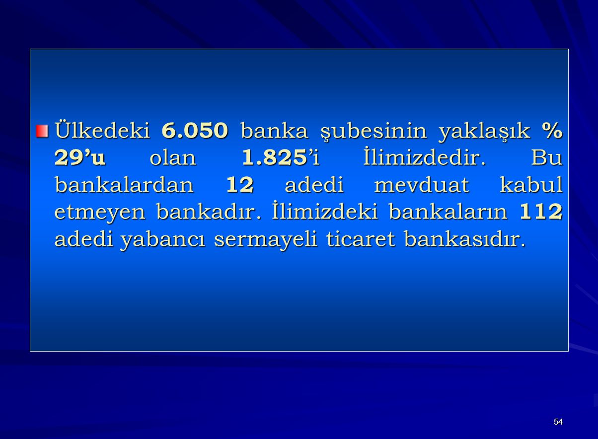 Ülkedeki 6. 050 banka şubesinin yaklaşık % 29'u olan 1