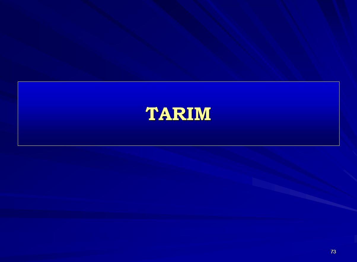 TARIM