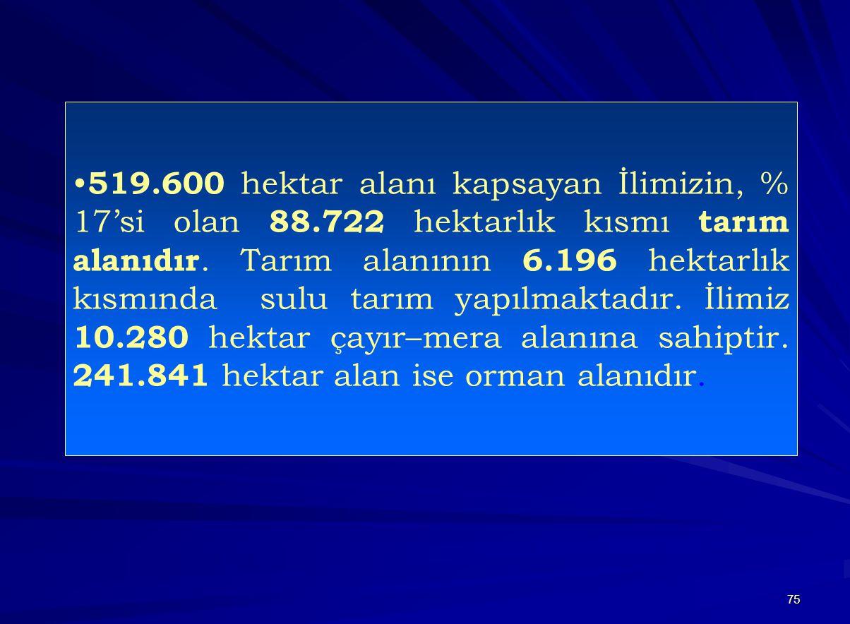 519. 600 hektar alanı kapsayan İlimizin, % 17'si olan 88