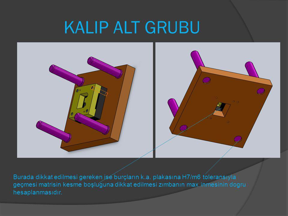 KALIP ALT GRUBU