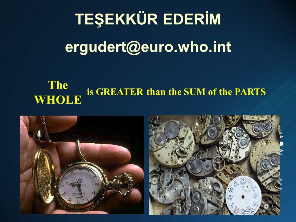 TEŞEKKÜR EDERİM ergudert@euro.who.int