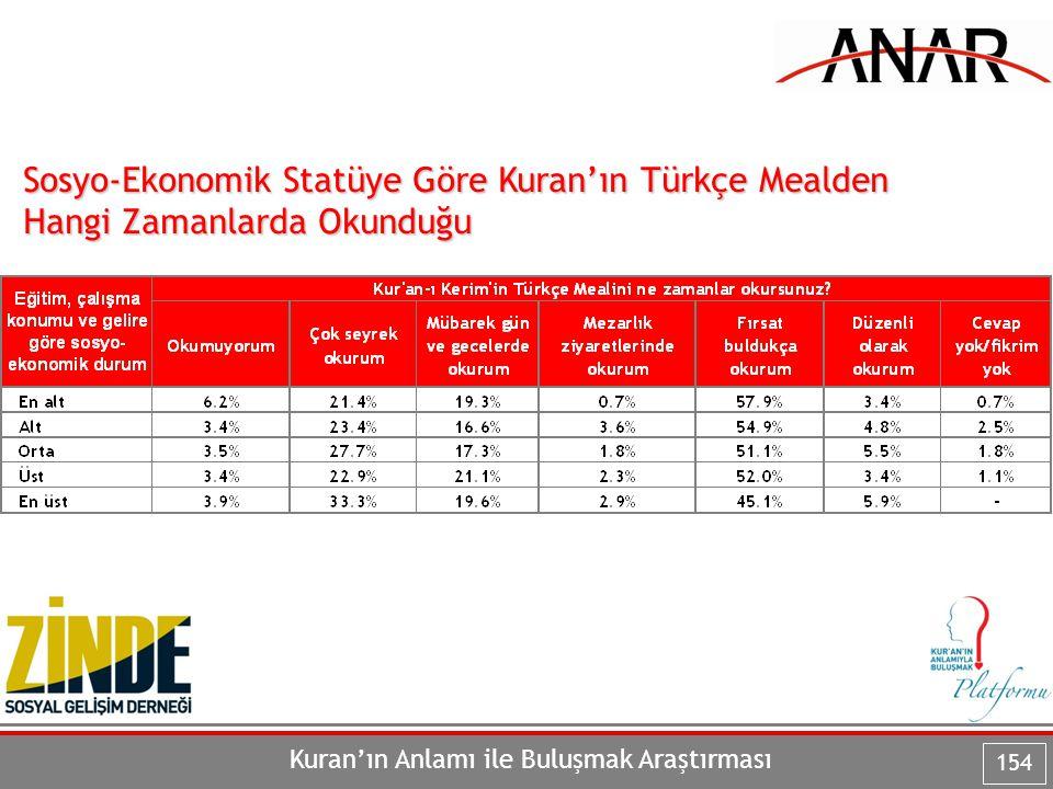 Sosyo-Ekonomik Statüye Göre Kuran'ın Türkçe Mealden Hangi Zamanlarda Okunduğu