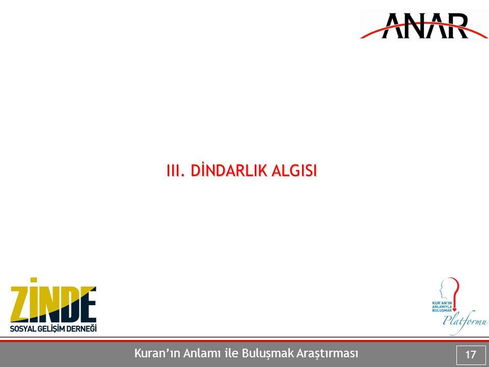 III. DİNDARLIK ALGISI
