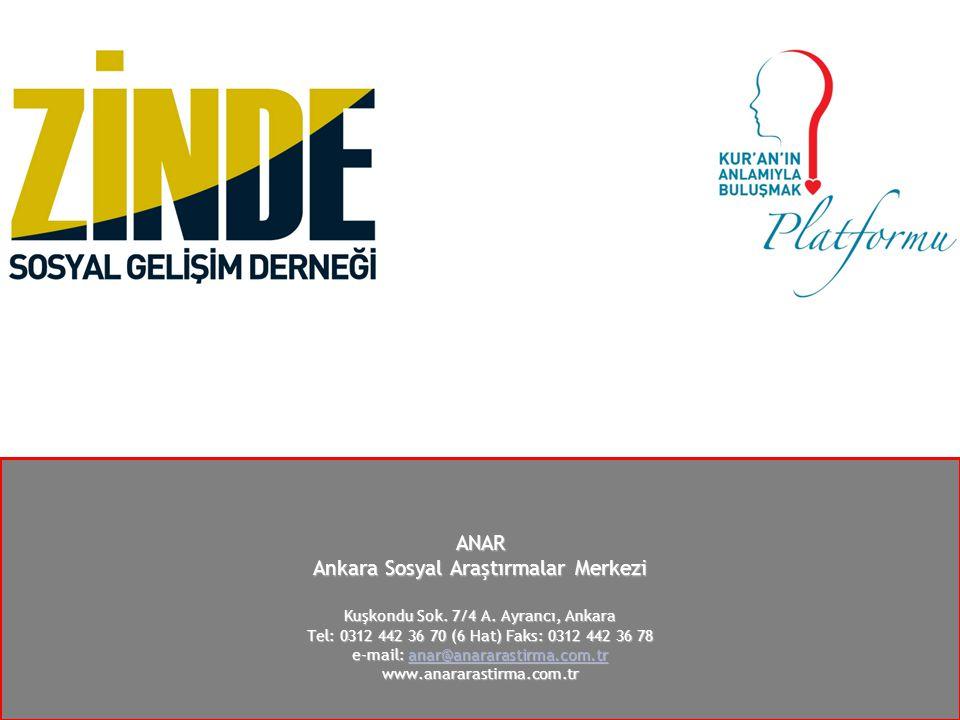 ANAR Ankara Sosyal Araştırmalar Merkezi Kuşkondu Sok. 7/4 A