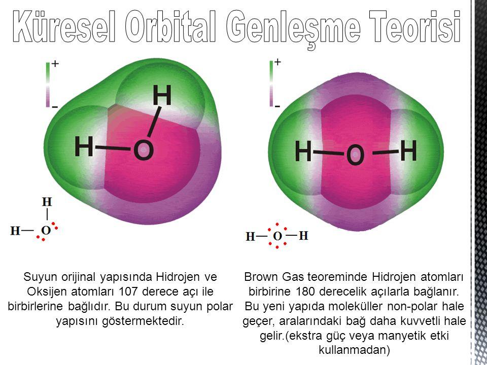Küresel Orbital Genleşme Teorisi