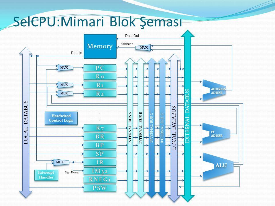 SelCPU:Mimari Blok Şeması