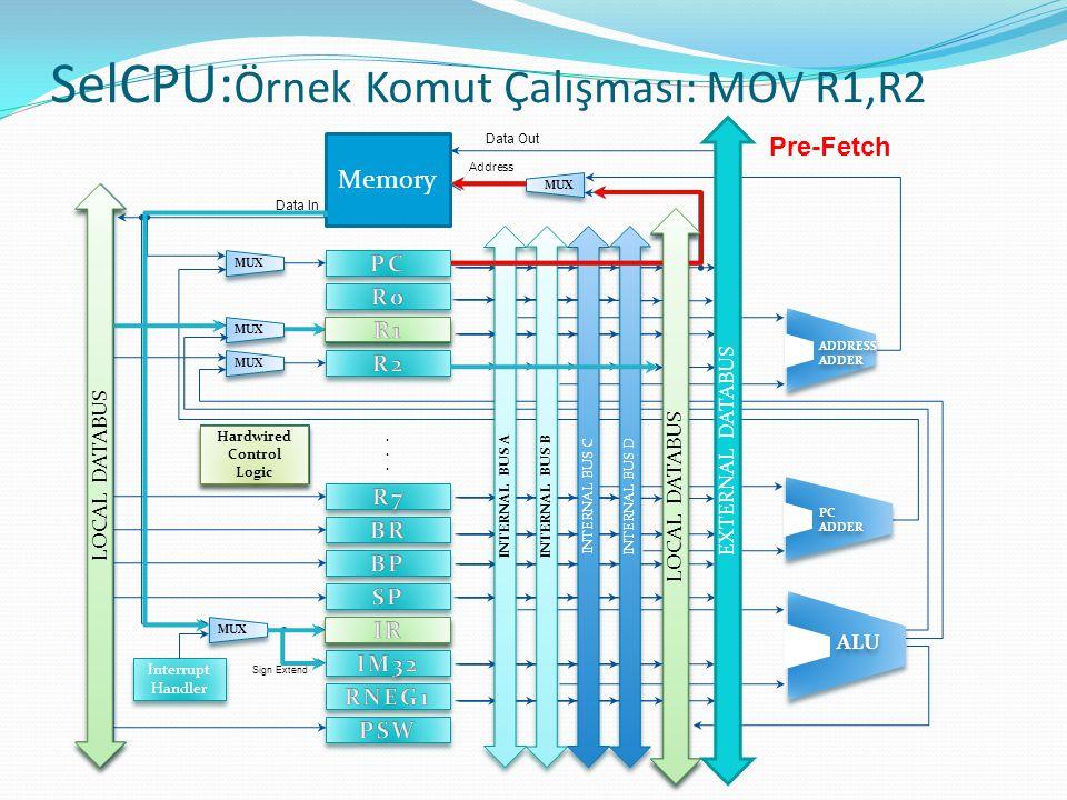 SelCPU:Örnek Komut Çalışması: MOV R1,R2