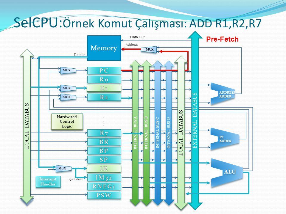 SelCPU:Örnek Komut Çalışması: ADD R1,R2,R7